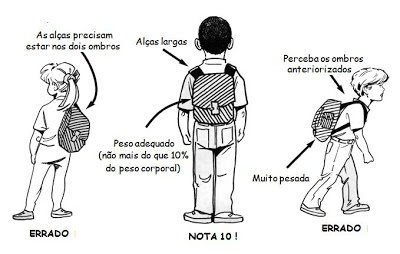 FISIOPILATES CAXIAS - DICAS DE POSTURA AO USAR MOCHILA
